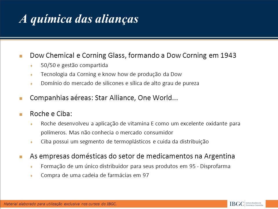 Material elaborado para utilização exclusiva nos cursos do IBGC. A química das alianças Dow Chemical e Corning Glass, formando a Dow Corning em 1943 ♦