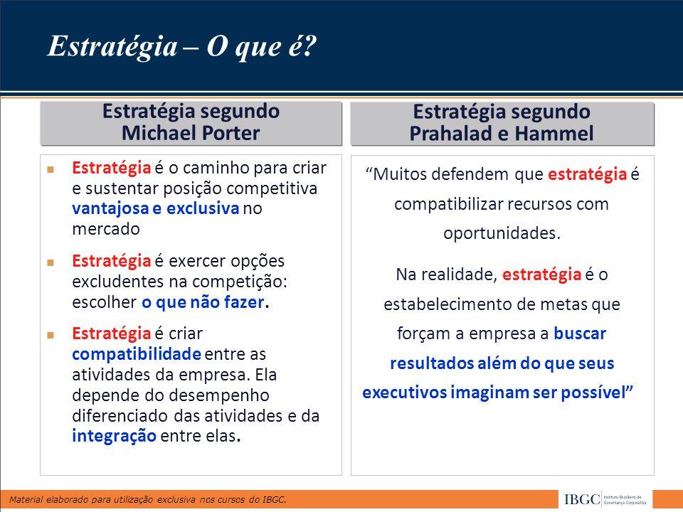 Material elaborado para utilização exclusiva nos cursos do IBGC. Estratégia – O que é? Estratégia é o caminho para criar e sustentar posição competiti