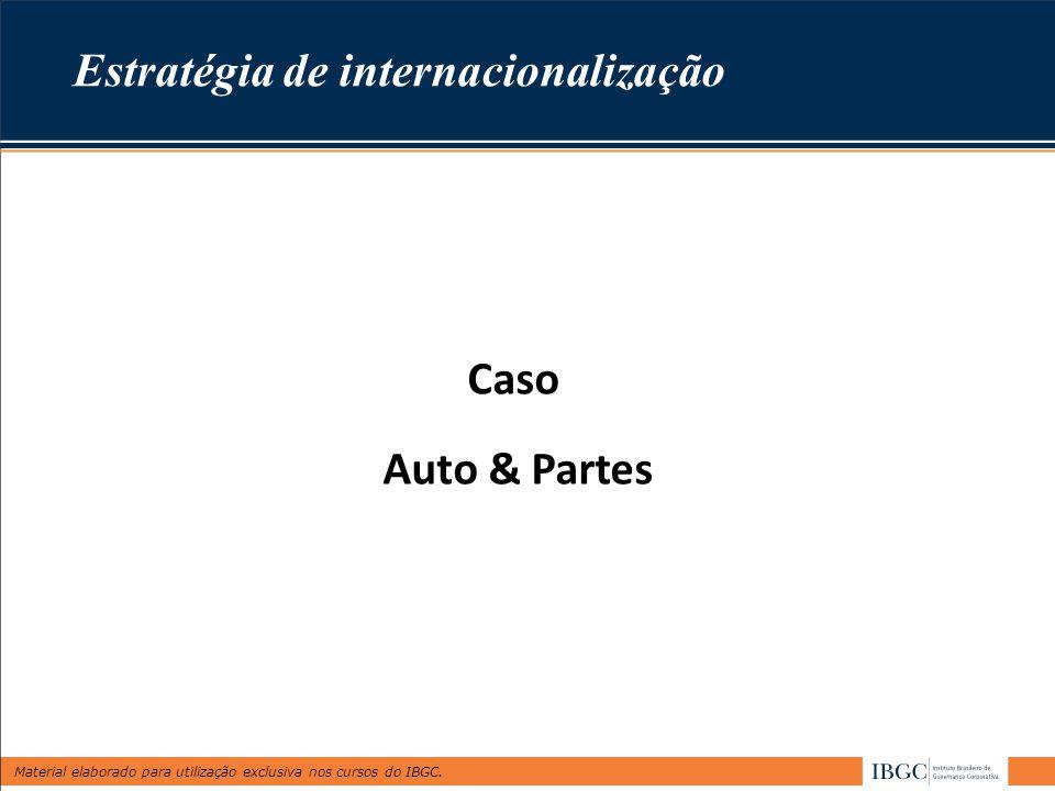 Material elaborado para utilização exclusiva nos cursos do IBGC. Estratégia de internacionalização Caso Auto & Partes