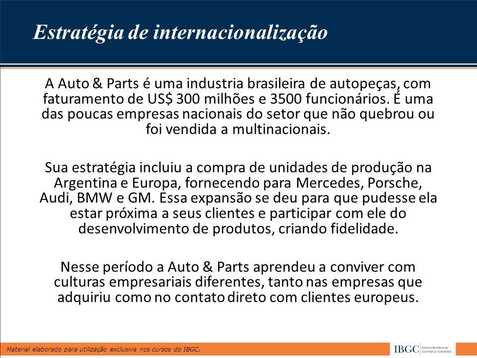 Material elaborado para utilização exclusiva nos cursos do IBGC. Estratégia de internacionalização A Auto & Parts é uma industria brasileira de autope