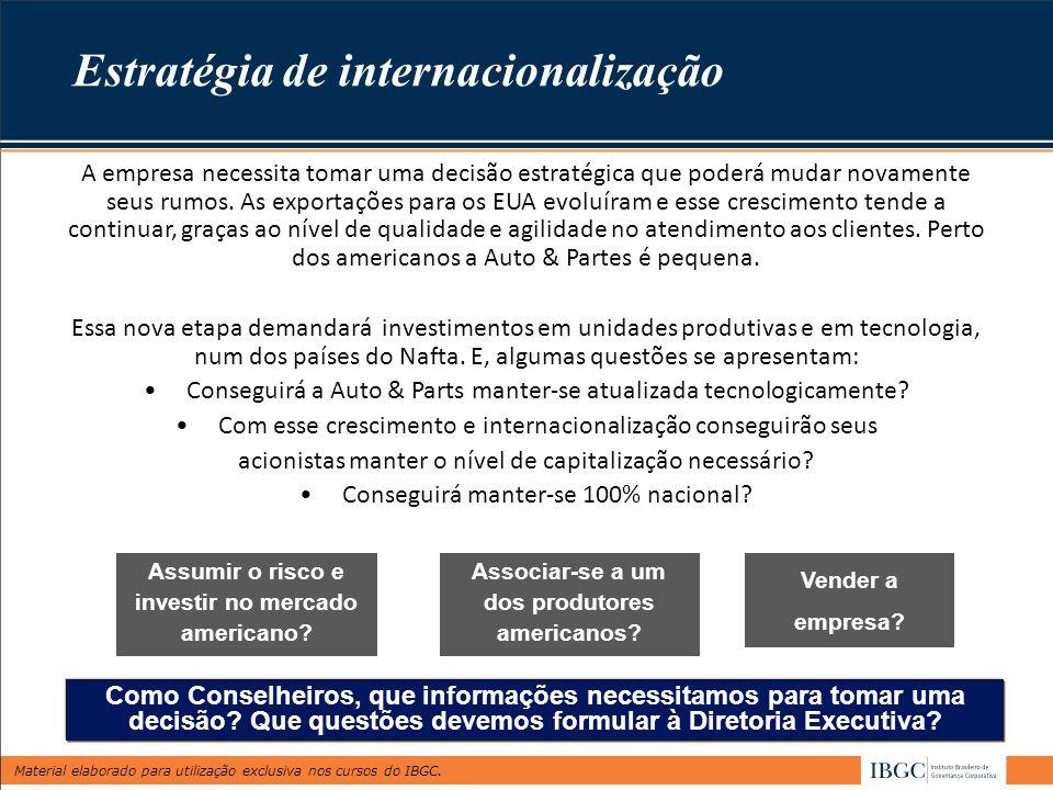 Material elaborado para utilização exclusiva nos cursos do IBGC. Estratégia de internacionalização A empresa necessita tomar uma decisão estratégica q