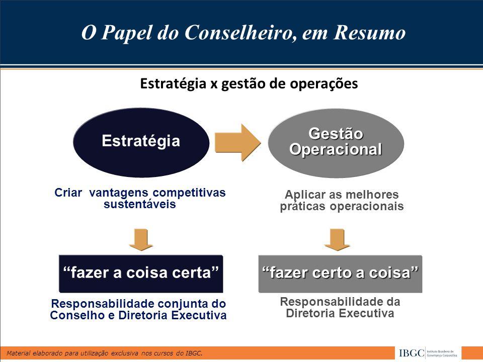 """Material elaborado para utilização exclusiva nos cursos do IBGC. Estratégia x gestão de operações """"fazer certo a coisa"""" Gestão Operacional Estratégia"""