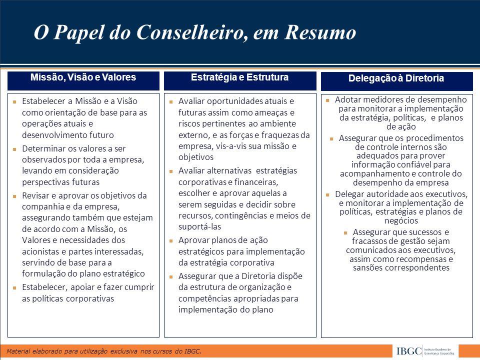 Material elaborado para utilização exclusiva nos cursos do IBGC. Estabelecer a Missão e a Visão como orientação de base para as operações atuais e des