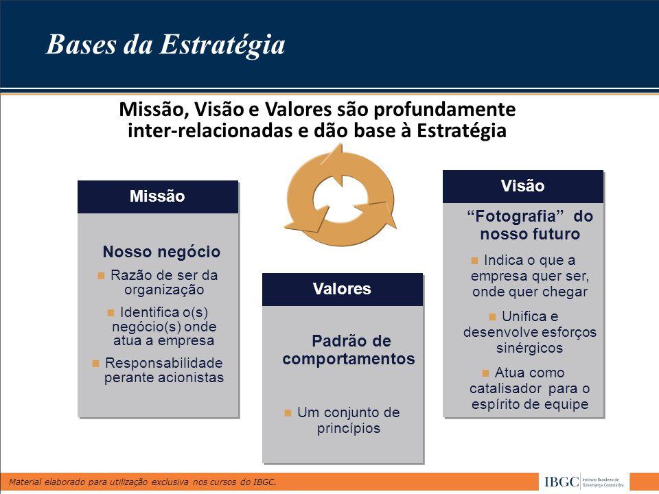 Material elaborado para utilização exclusiva nos cursos do IBGC. Bases da Estratégia Missão, Visão e Valores são profundamente inter-relacionadas e dã