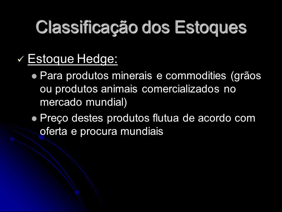 Classificação dos Estoques Estoque Hedge: Para produtos minerais e commodities (grãos ou produtos animais comercializados no mercado mundial) Preço destes produtos flutua de acordo com oferta e procura mundiais