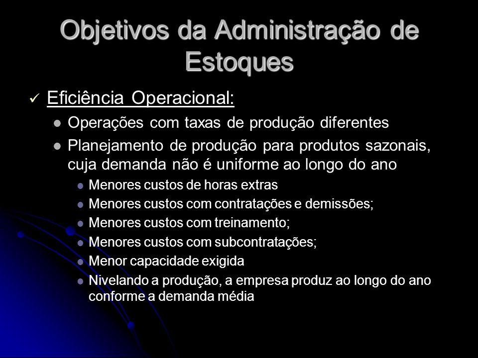 Objetivos da Administração de Estoques Eficiência Operacional: Operações com taxas de produção diferentes Planejamento de produção para produtos sazon