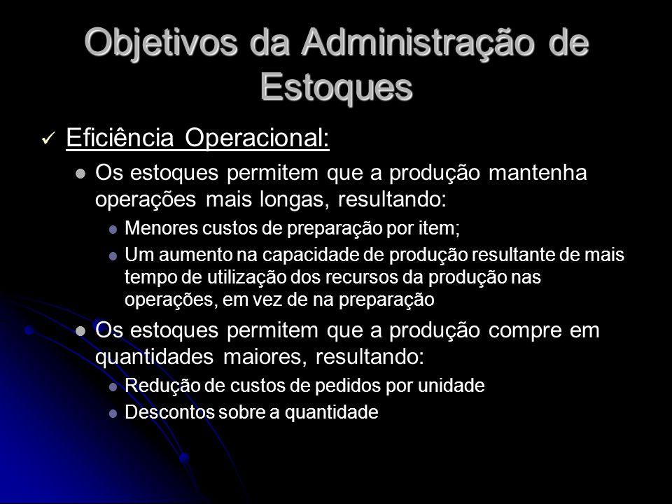 Objetivos da Administração de Estoques Eficiência Operacional: Os estoques permitem que a produção mantenha operações mais longas, resultando: Menores