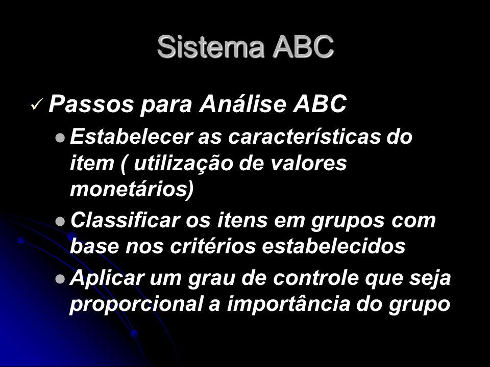 Sistema ABC Passos para Análise ABC Estabelecer as características do item ( utilização de valores monetários) Classificar os itens em grupos com base nos critérios estabelecidos Aplicar um grau de controle que seja proporcional a importância do grupo