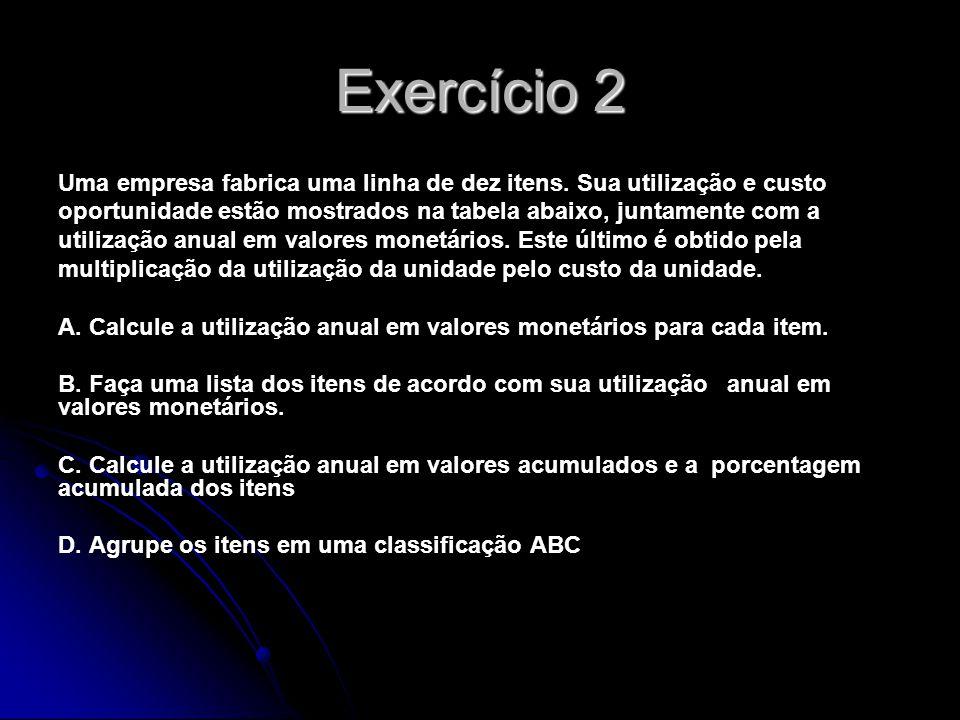 Exercício 2 Uma empresa fabrica uma linha de dez itens.