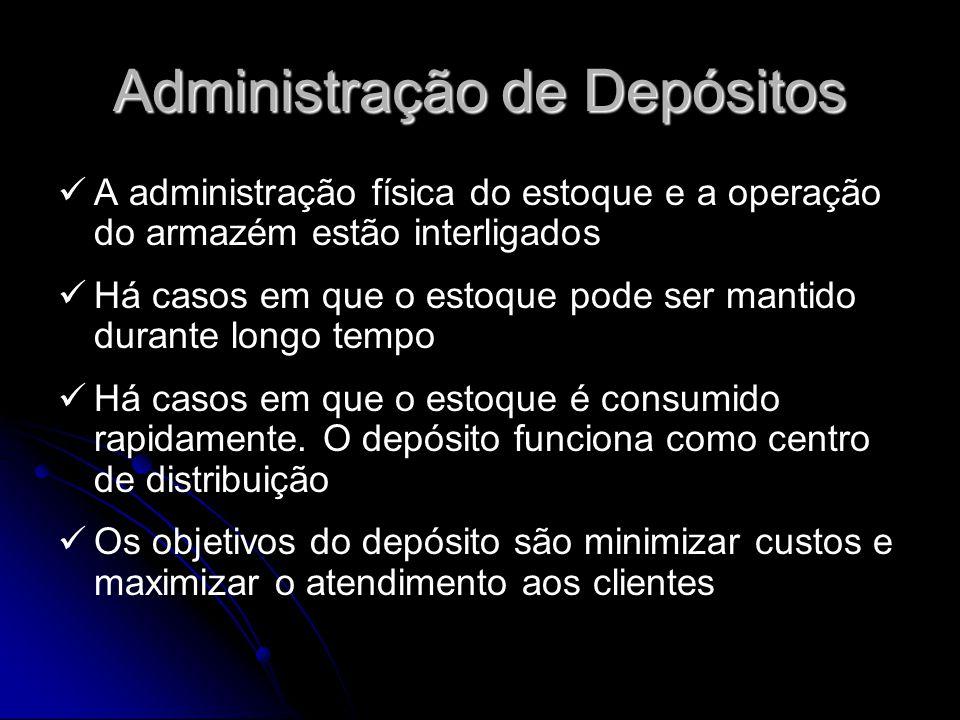 Administração de Depósitos A administração física do estoque e a operação do armazém estão interligados Há casos em que o estoque pode ser mantido dur