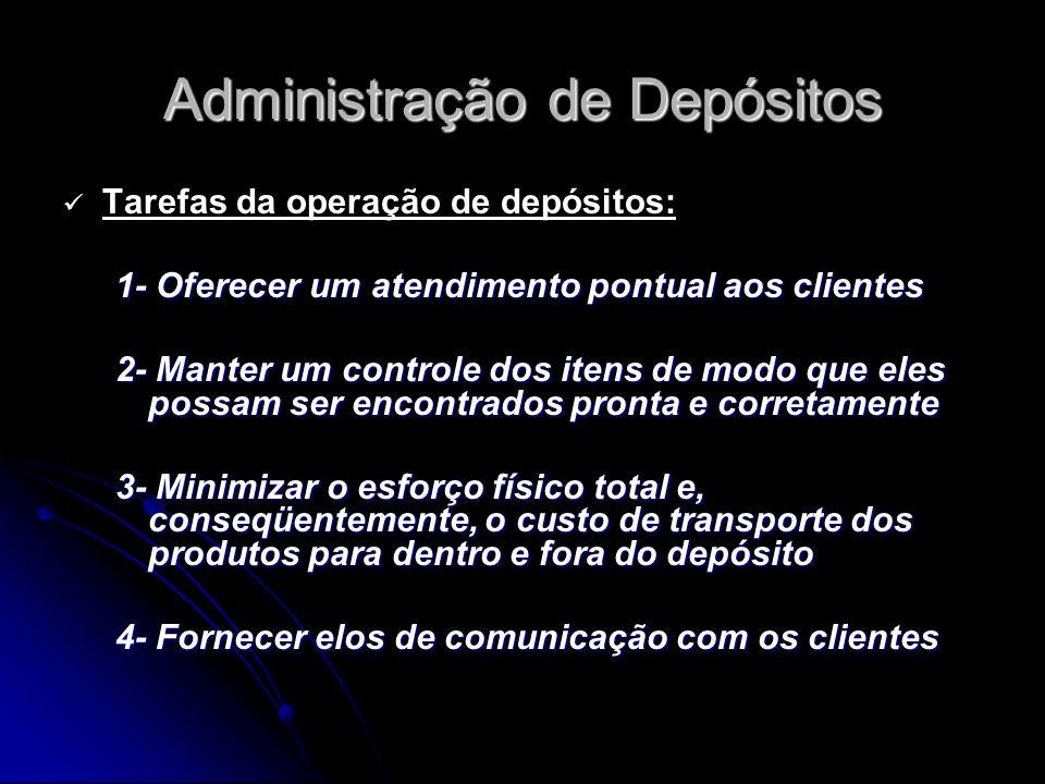 Administração de Depósitos Tarefas da operação de depósitos: 1- Oferecer um atendimento pontual aos clientes 2- Manter um controle dos itens de modo q