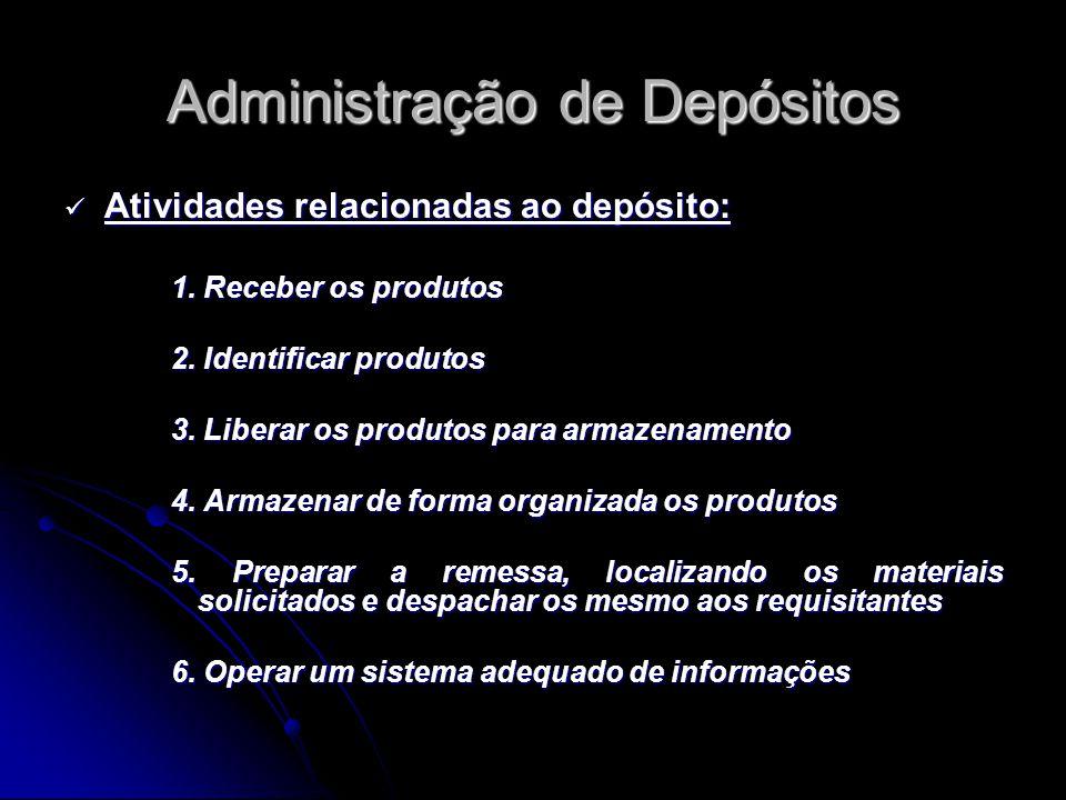 Administração de Depósitos Atividades relacionadas ao depósito: Atividades relacionadas ao depósito: 1. Receber os produtos 2. Identificar produtos 3.