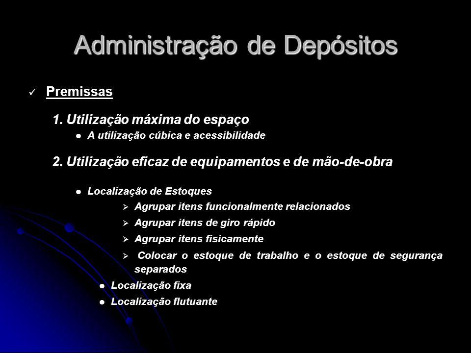 Administração de Depósitos Premissas 1. Utilização máxima do espaço A utilização cúbica e acessibilidade 2. Utilização eficaz de equipamentos e de mão