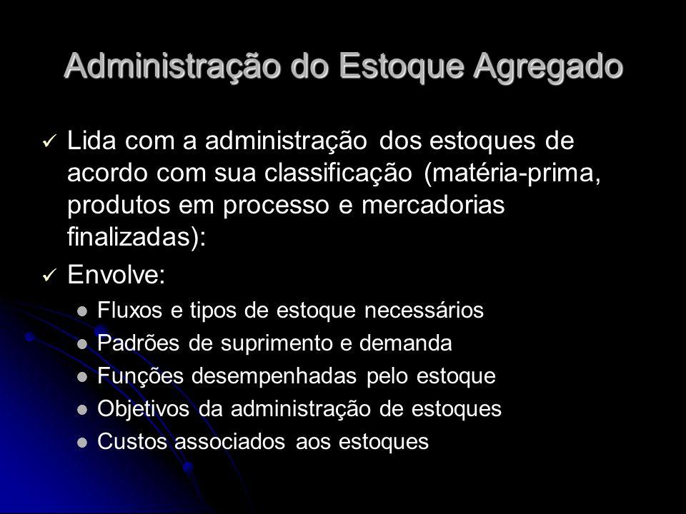 Administração do Estoque Agregado Lida com a administração dos estoques de acordo com sua classificação (matéria-prima, produtos em processo e mercado