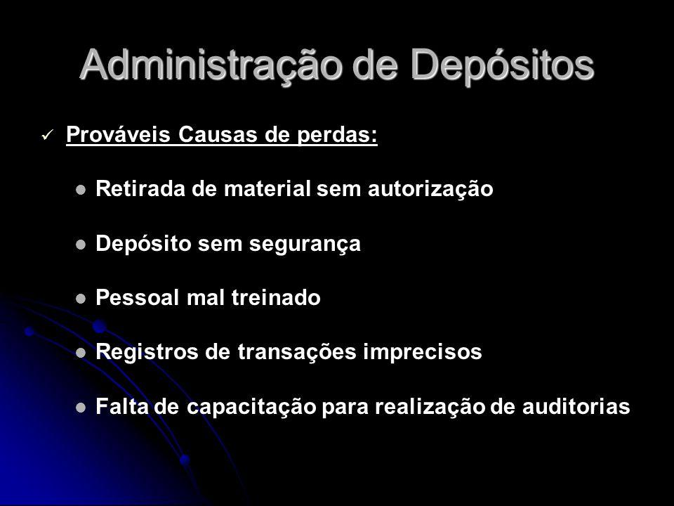 Administração de Depósitos Prováveis Causas de perdas: Retirada de material sem autorização Depósito sem segurança Pessoal mal treinado Registros de t