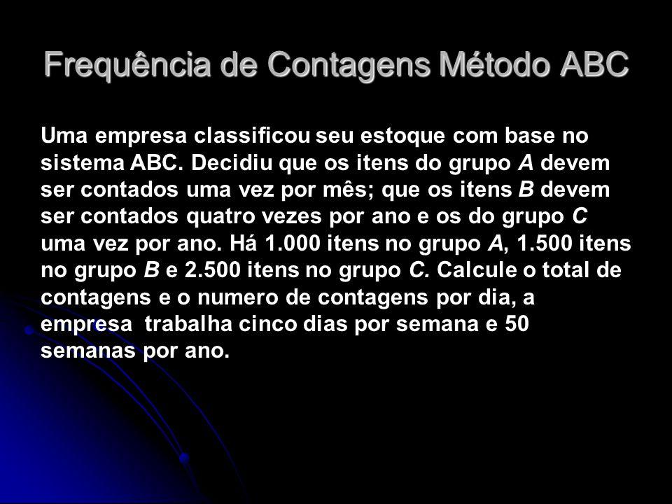 Frequência de Contagens Método ABC Uma empresa classificou seu estoque com base no sistema ABC. Decidiu que os itens do grupo A devem ser contados uma