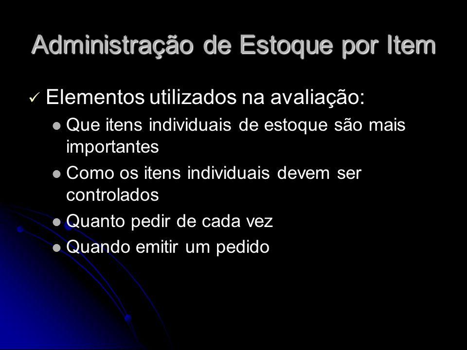 Administração de Estoque por Item Elementos utilizados na avaliação: Que itens individuais de estoque são mais importantes Como os itens individuais d
