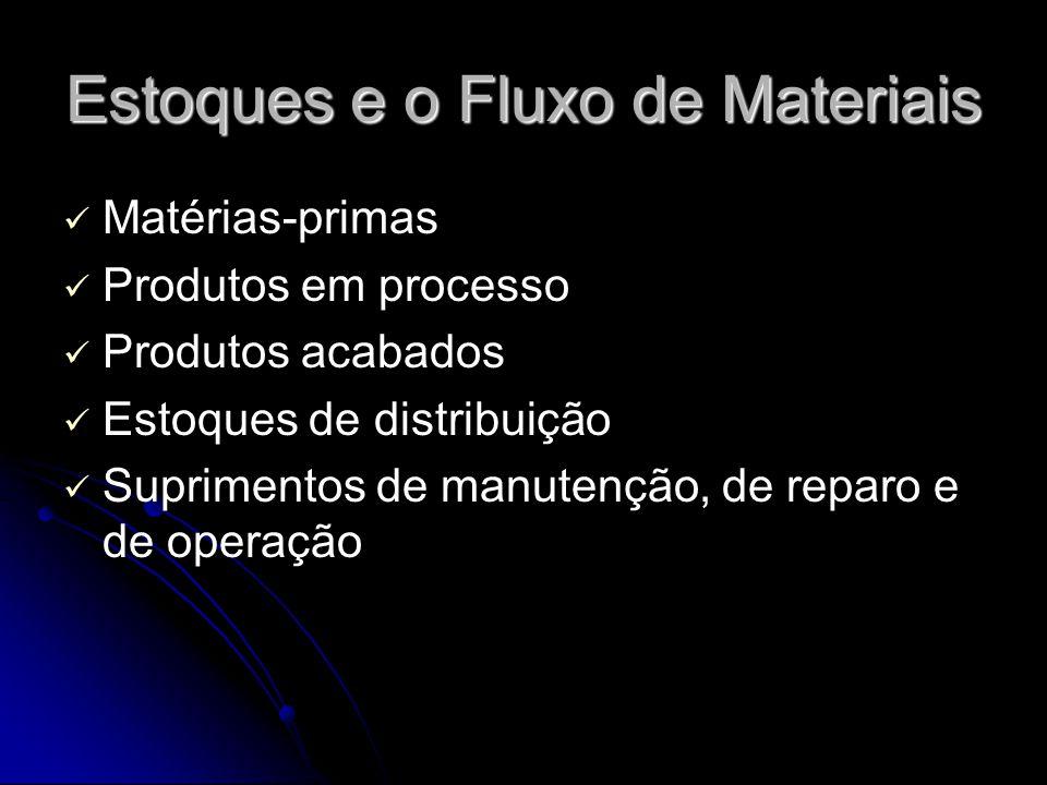Estoques e o Fluxo de Materiais Matérias-primas Produtos em processo Produtos acabados Estoques de distribuição Suprimentos de manutenção, de reparo e de operação