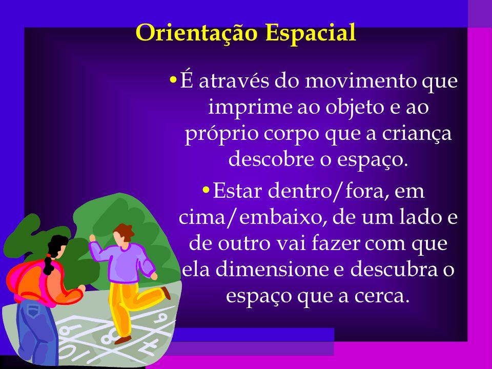 Orientação Corporal É uma conduta que surge por volta dos 5 anos e acontece pela maturação orgânica e neurológica. A criança primeiro sente,depois usa