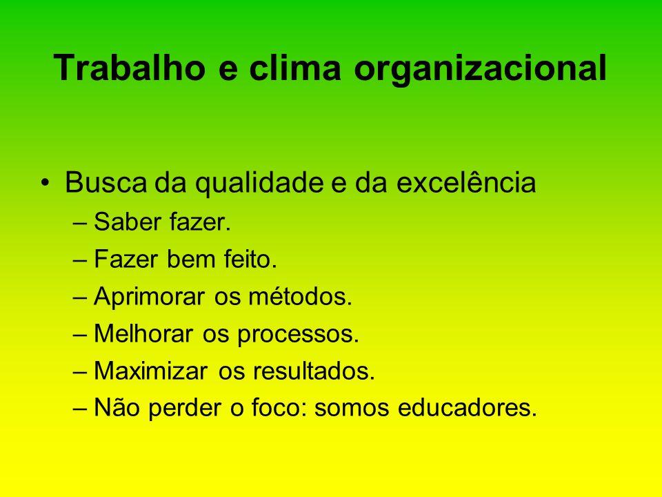 Busca da qualidade e da excelência –Saber fazer. –Fazer bem feito. –Aprimorar os métodos. –Melhorar os processos. –Maximizar os resultados. –Não perde