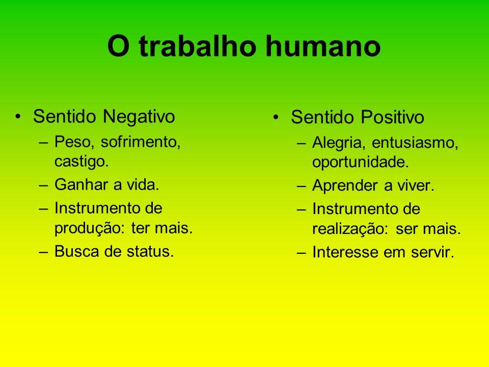O trabalho humano Sentido Negativo –Peso, sofrimento, castigo. –Ganhar a vida. –Instrumento de produção: ter mais. –Busca de status. Sentido Positivo