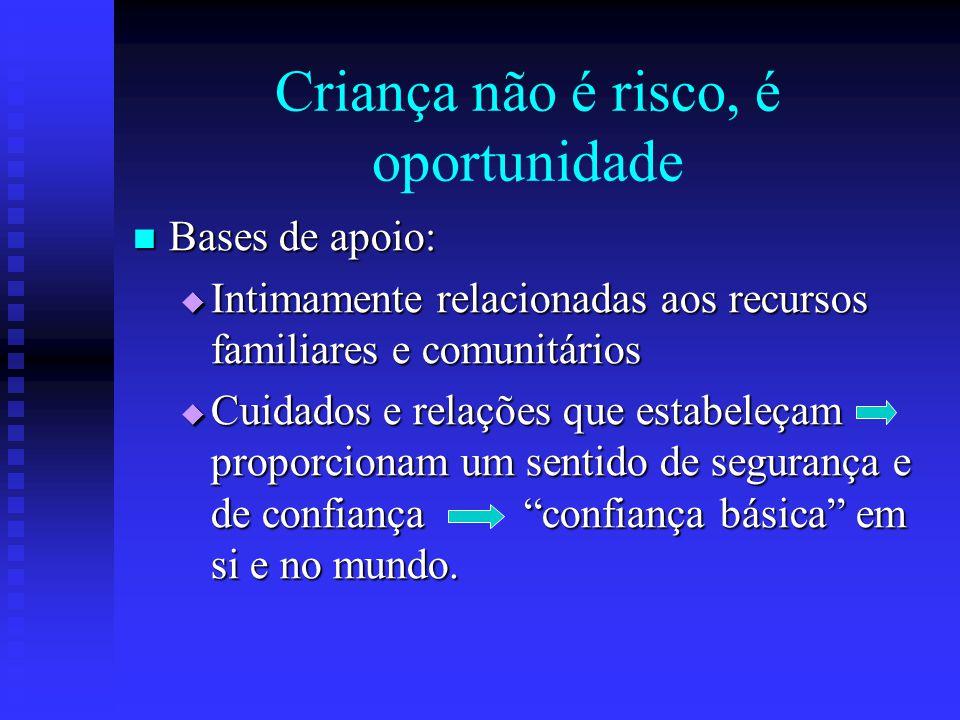 Criança não é risco, é oportunidade Brasil, País jovem e Desigual 47% dos 160 milhões Sit.