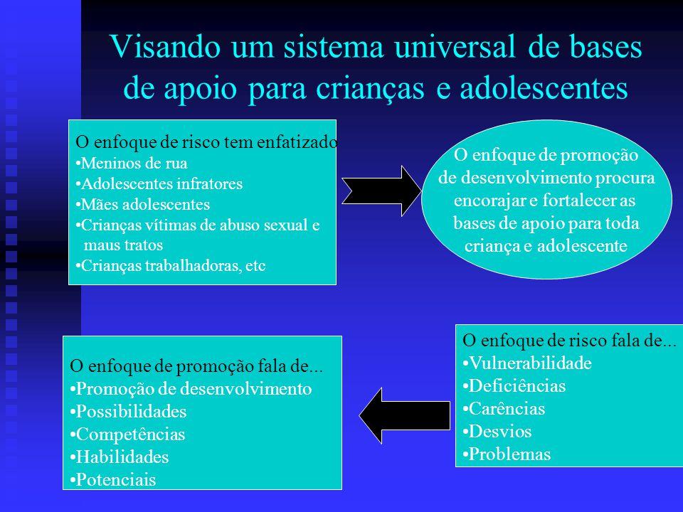 Visando um sistema universal de bases de apoio para crianças e adolescentes O enfoque de risco tem enfatizado Meninos de rua Adolescentes infratores M