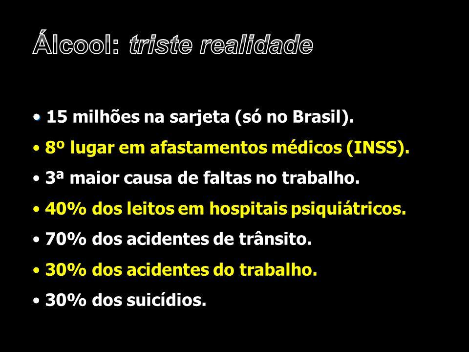 15 milhões na sarjeta (só no Brasil). 8º lugar em afastamentos médicos (INSS). 3ª maior causa de faltas no trabalho. 40% dos leitos em hospitais psiqu