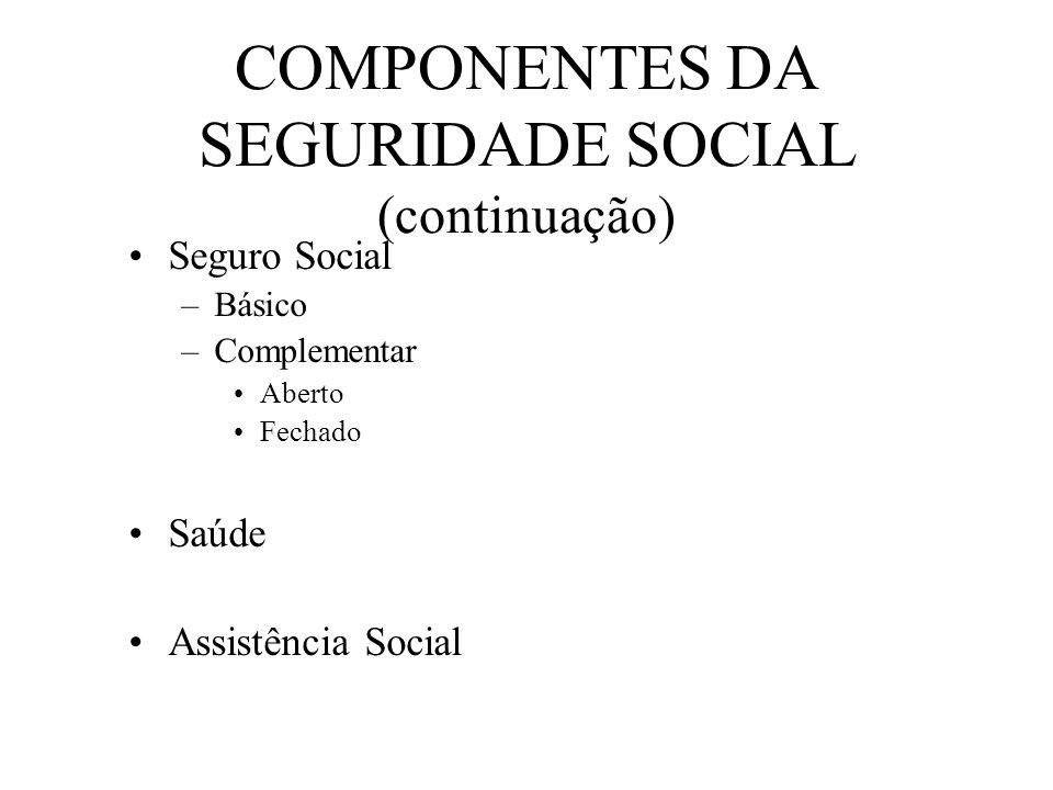 COMPONENTES DA SEGURIDADE SOCIAL (continuação) Seguro Social –Básico –Complementar Aberto Fechado Saúde Assistência Social