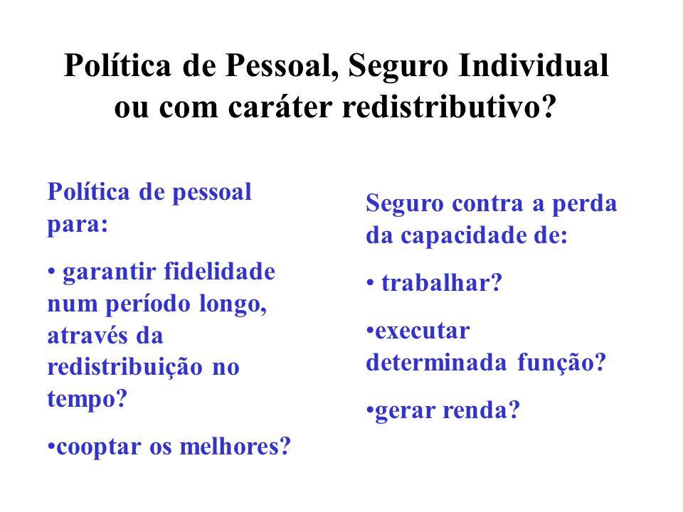 Política de Pessoal, Seguro Individual ou com caráter redistributivo? Política de pessoal para: garantir fidelidade num período longo, através da redi