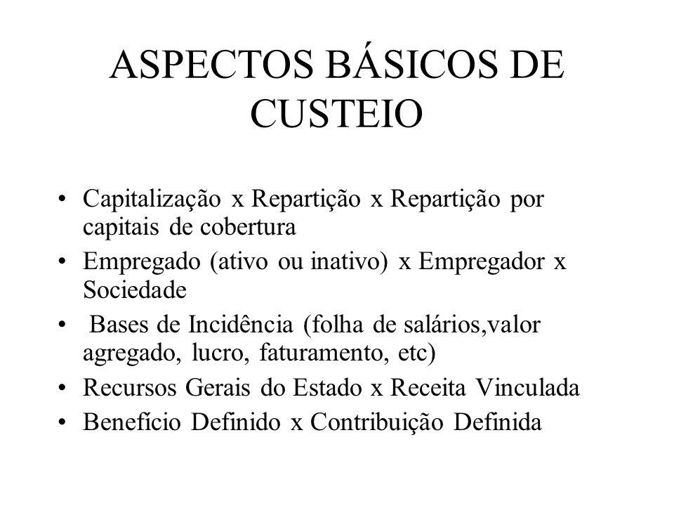 ASPECTOS BÁSICOS DE CUSTEIO Capitalização x Repartição x Repartição por capitais de cobertura Empregado (ativo ou inativo) x Empregador x Sociedade Ba