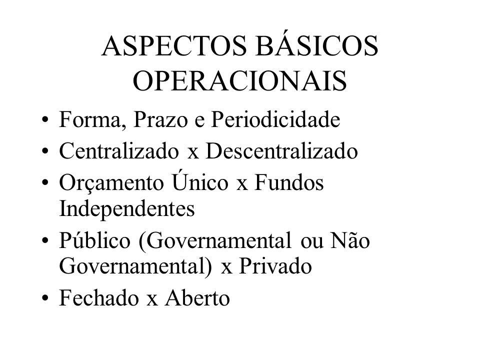 ASPECTOS BÁSICOS OPERACIONAIS Forma, Prazo e Periodicidade Centralizado x Descentralizado Orçamento Único x Fundos Independentes Público (Governamenta