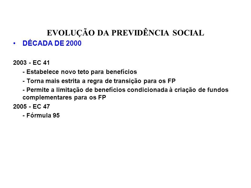 EVOLUÇÃO DA PREVIDÊNCIA SOCIAL DÉCADA DE 2000 2003 - EC 41 - Estabelece novo teto para benefícios - Torna mais estrita a regra de transição para os FP