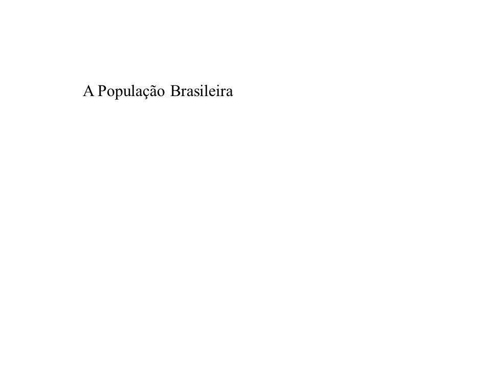 A População Brasileira