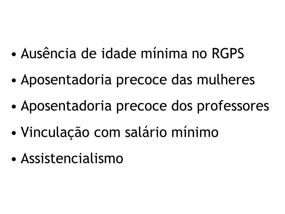Ausência de idade mínima no RGPS Aposentadoria precoce das mulheres Aposentadoria precoce dos professores Vinculação com salário mínimo Assistencialis
