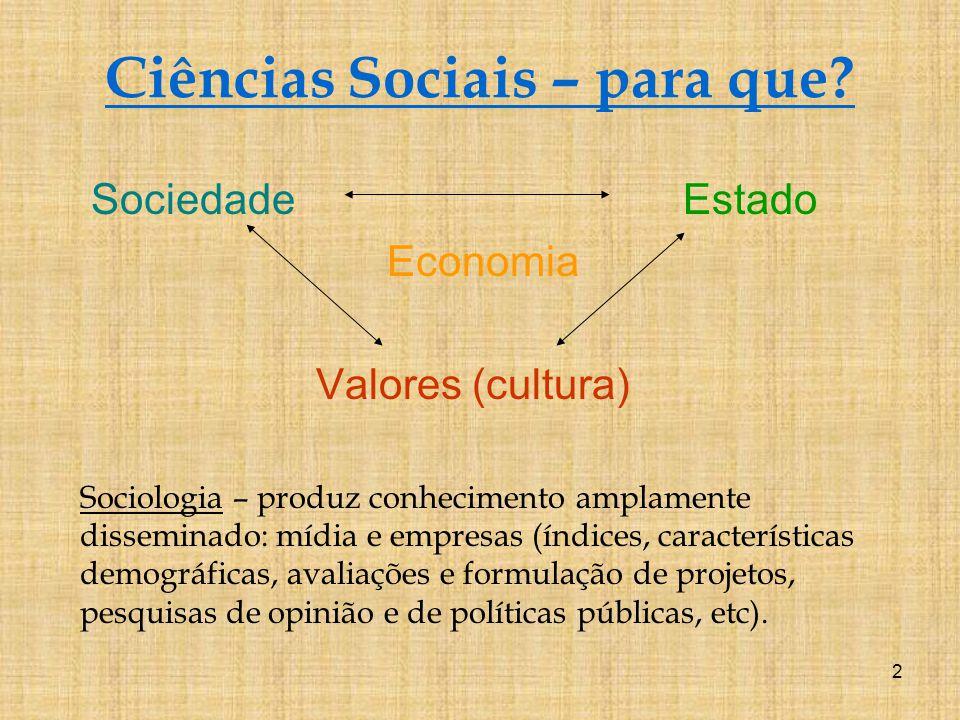 2 Ciências Sociais – para que.