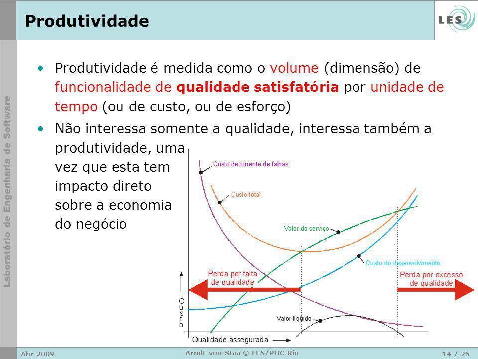 Abr 200914 / 25 Arndt von Staa © LES/PUC-Rio Produtividade Produtividade é medida como o volume (dimensão) de funcionalidade de qualidade satisfatória por unidade de tempo (ou de custo, ou de esforço) Não interessa somente a qualidade, interessa também a produtividade, uma vez que esta tem impacto direto sobre a economia do negócio
