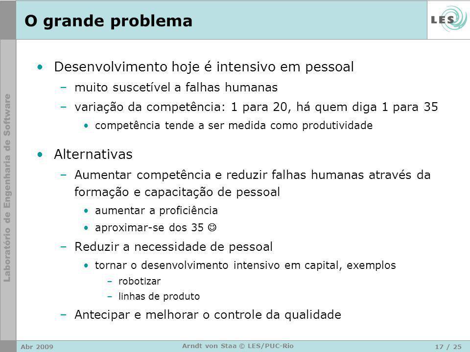 Abr 200917 / 25 Arndt von Staa © LES/PUC-Rio O grande problema Desenvolvimento hoje é intensivo em pessoal –muito suscetível a falhas humanas –variaçã