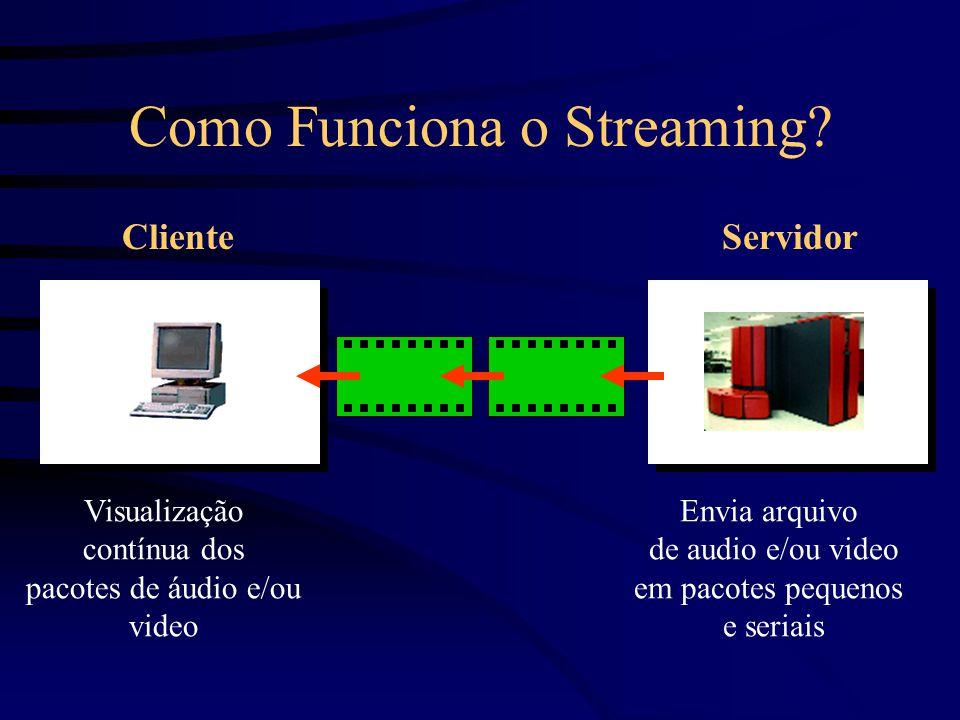 Visualização contínua dos pacotes de áudio e/ou video Envia arquivo de audio e/ou video em pacotes pequenos e seriais ClienteServidor Como Funciona o Streaming