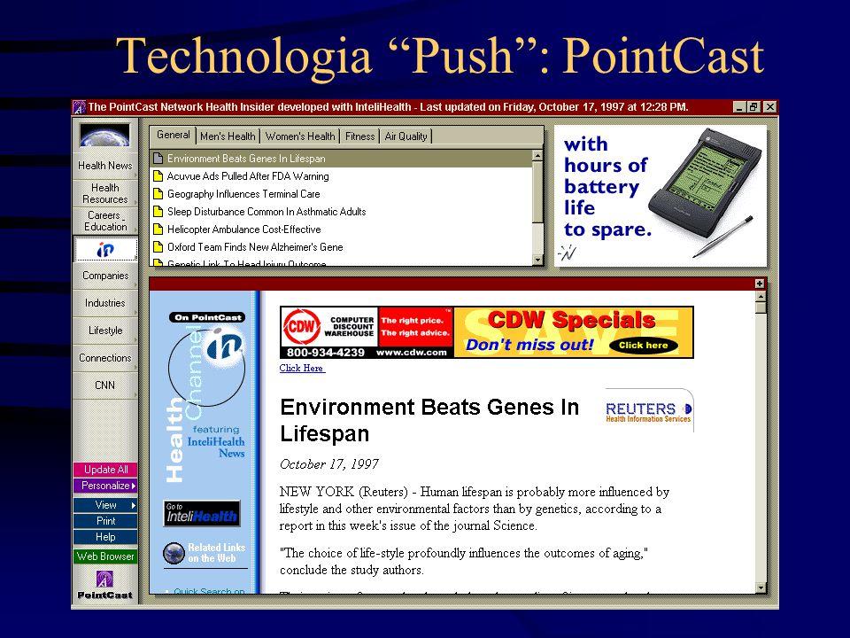 Technologia Push : PointCast