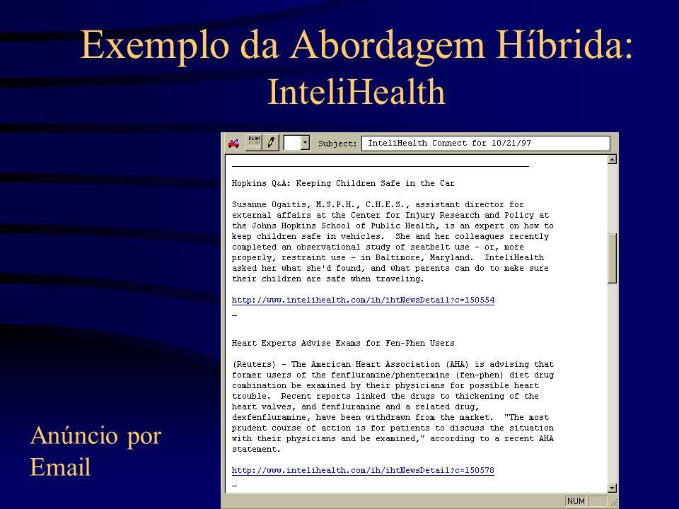 Exemplo da Abordagem Híbrida: InteliHealth Anúncio por Email
