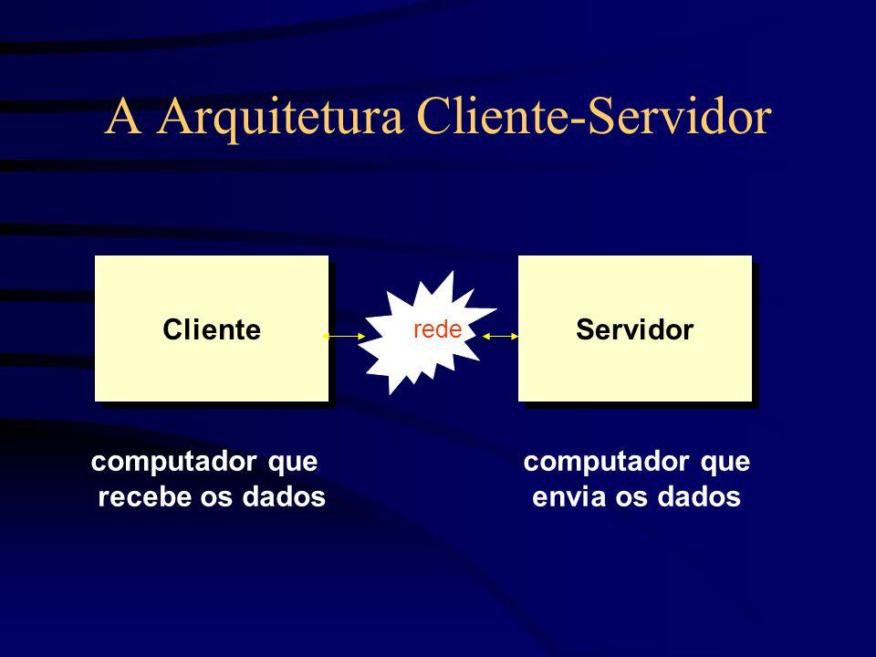 A Arquitetura Cliente-Servidor Cliente computador que recebe os dados Servidor computador que envia os dados I rede