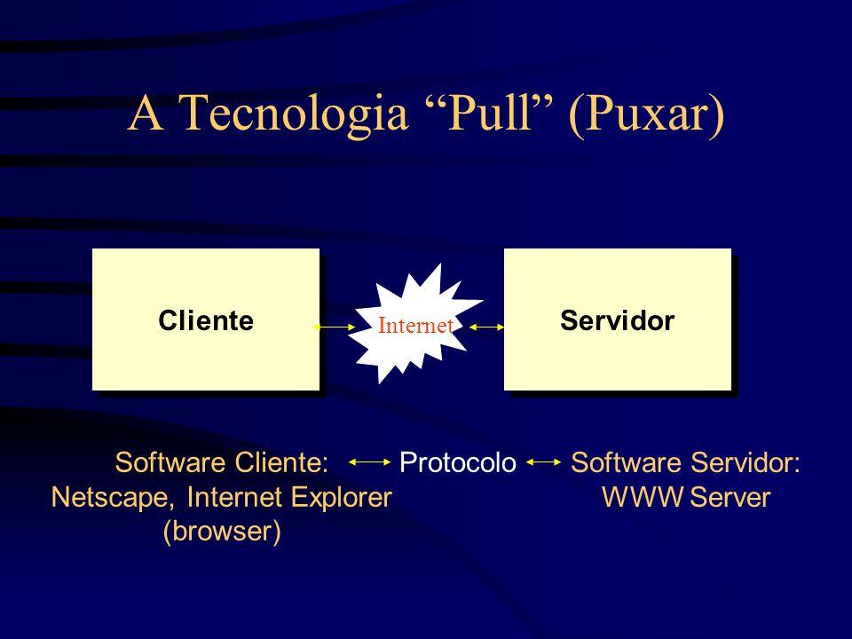 Software Cliente: Netscape, Internet Explorer (browser) Software Servidor: WWW Server Protocolo Cliente Servidor I Internet A Tecnologia Pull (Puxar)