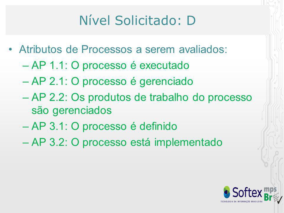 Nível Solicitado: D Atributos de Processos a serem avaliados: –AP 1.1: O processo é executado –AP 2.1: O processo é gerenciado –AP 2.2: Os produtos de