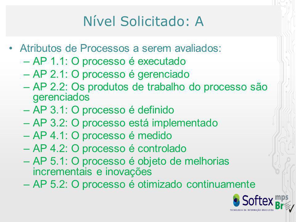 Nível Solicitado: A Atributos de Processos a serem avaliados: –AP 1.1: O processo é executado –AP 2.1: O processo é gerenciado –AP 2.2: Os produtos de