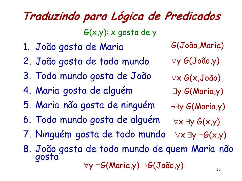 Traduzindo para Lógica de Predicados G(x,y): x gosta de y 1.João gosta de Maria 2.João gosta de todo mundo 3.Todo mundo gosta de João 4.Maria gosta de
