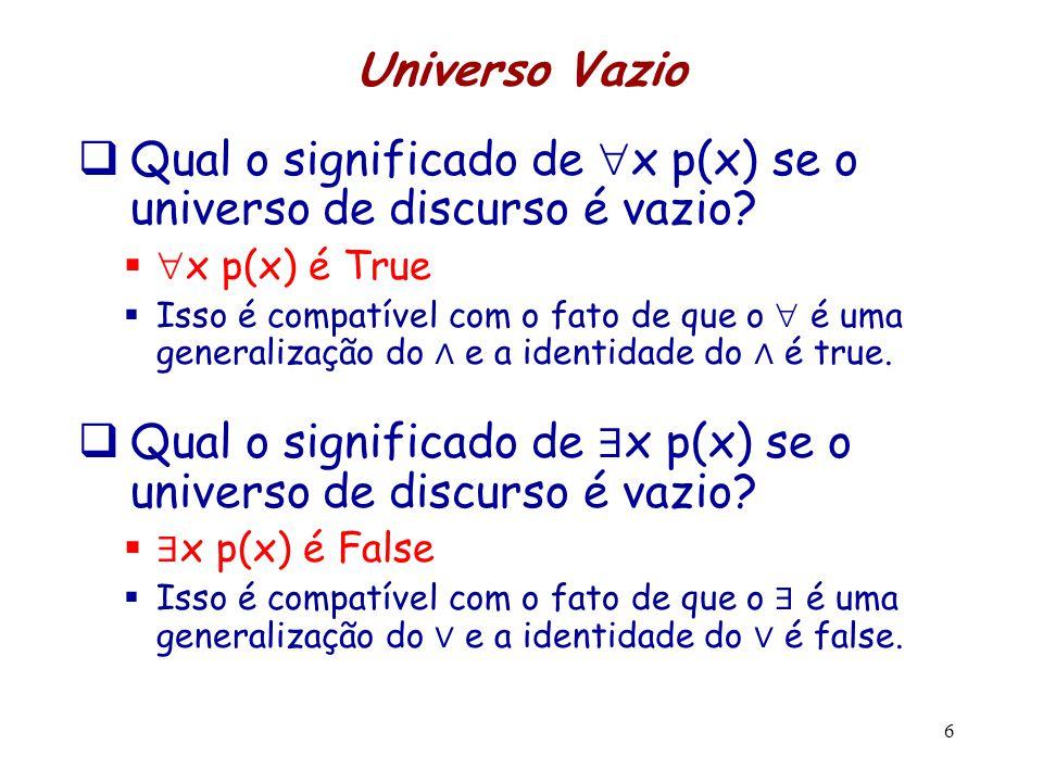 6 Universo Vazio  Qual o significado de  x p(x) se o universo de discurso é vazio?   x p(x) é True  Isso é compatível com o fato de que o  é uma