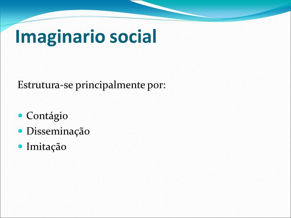 Imaginario social Estrutura-se principalmente por: Contágio Disseminação Imitação