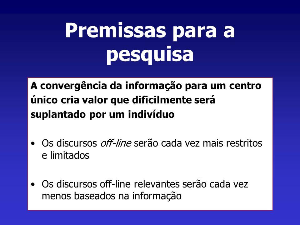 Premissas para a pesquisa A convergência da informação para um centro único cria valor que dificilmente será suplantado por um indivíduo Os discursos