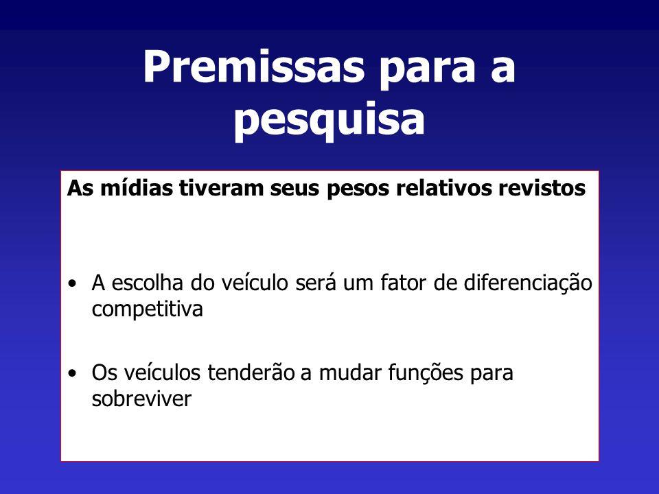 Premissas para a pesquisa As mídias tiveram seus pesos relativos revistos A escolha do veículo será um fator de diferenciação competitiva Os veículos